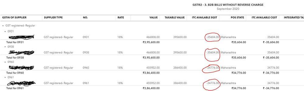 Error in GST Report.JPG