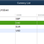 Currency List table