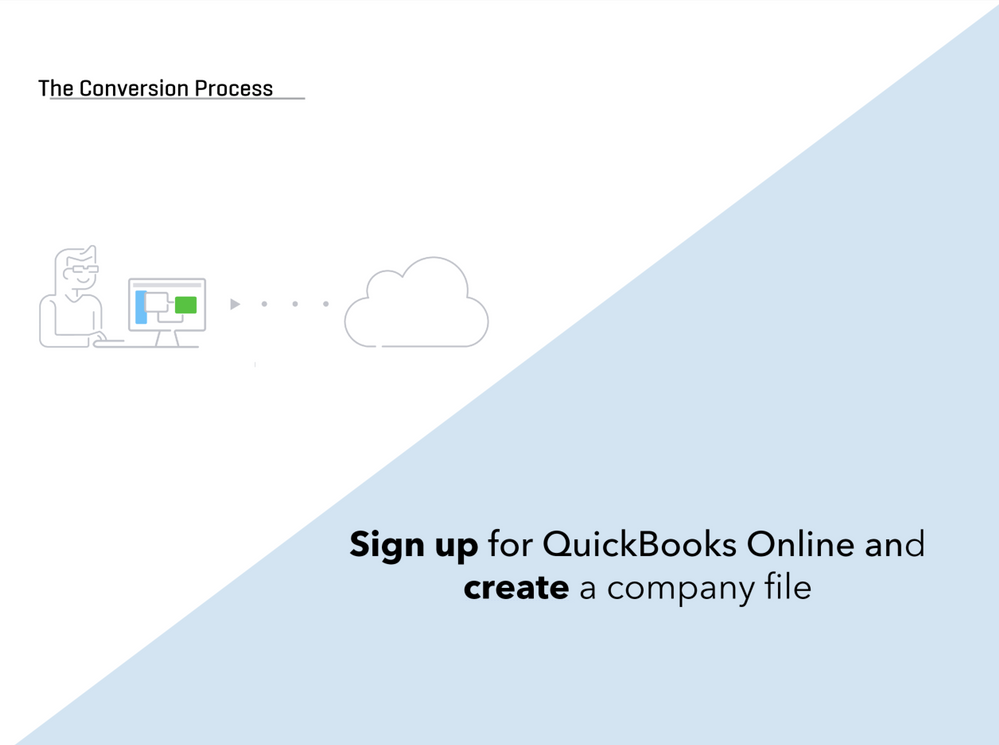 Converting from QuickBooks Desktop to QuickBooks Online Cover 2.PNG