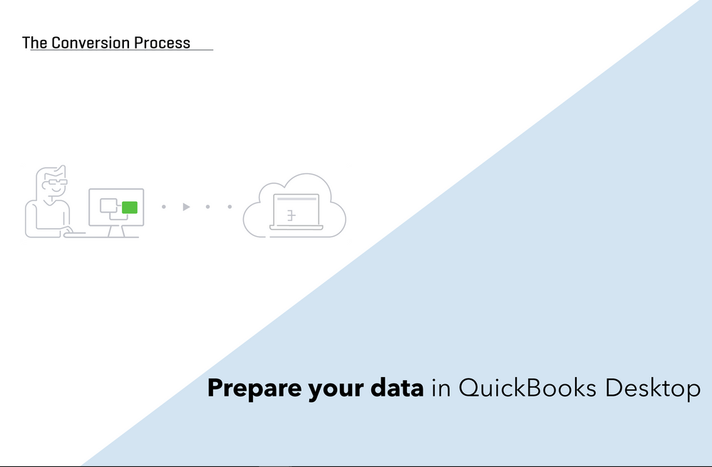 Converting from QuickBooks Desktop to QuickBooks Online Cover 6.PNG