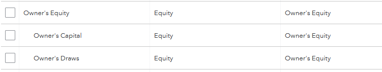 Owner's Equity Accounts QBO.PNG