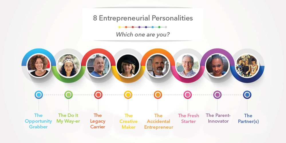 8types-of-entrepreneurs-graphic.jpg