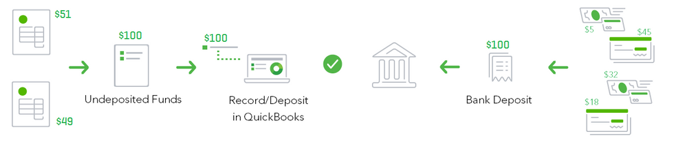 Setting up for Success - Batch payments.png