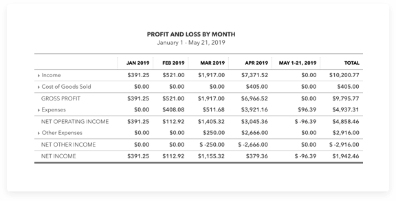 QuickBooks generates the income statement for you
