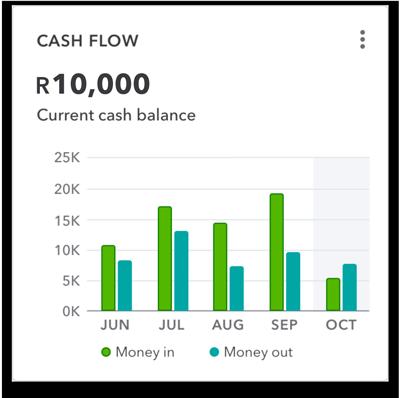sbseg-cash-flow_tablet