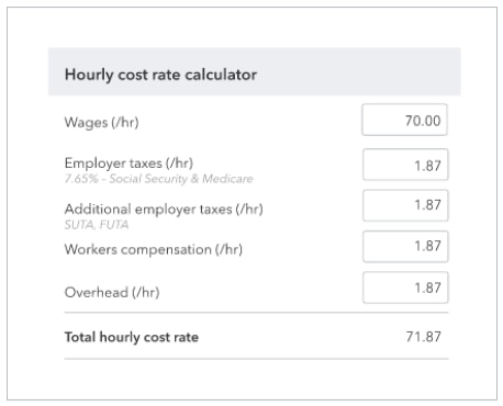 Labour costs made simple