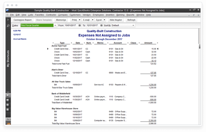 Expenses not assigned to projects
