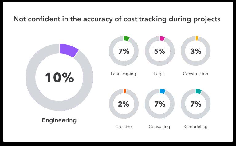 job-costing-accuracy-industry-desktop