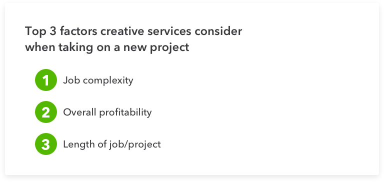 job-costing-creative-new-project-desktop