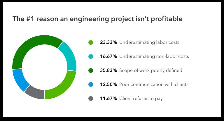 job-costing-engineering-project-desktop