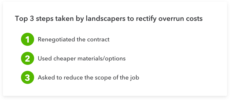 top 3 steps to rectify overrun costs