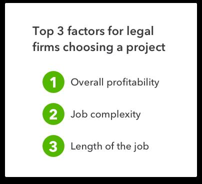 top 3 factors for legal firms choosing a project