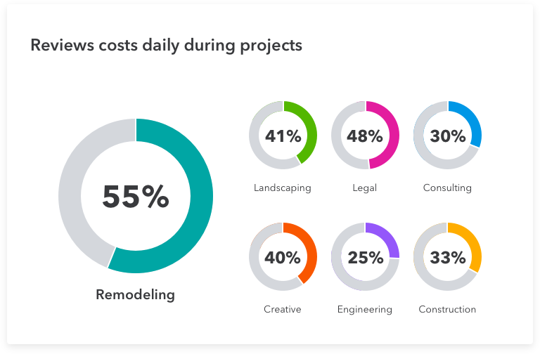 job-costing-review-costs-desktop