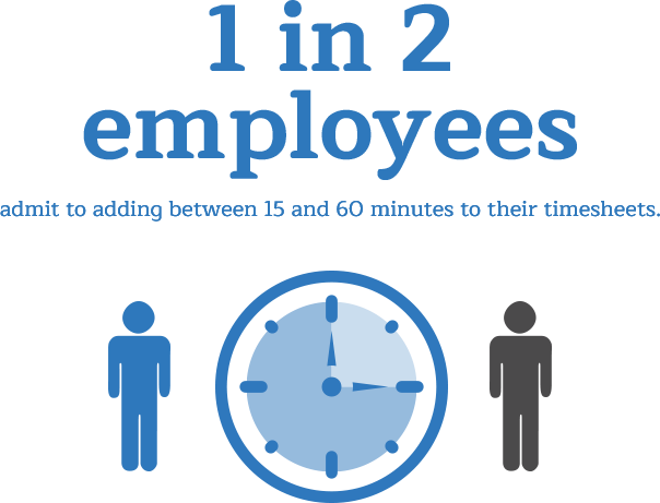 employee-time-theft-2in1_graphic
