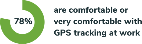 gps-survey-2019-survey-comfortable-with-gps