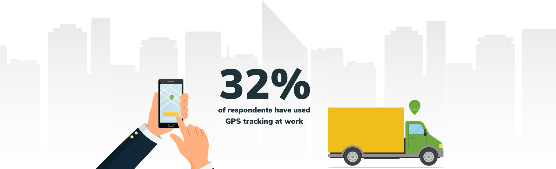 32 percent have used GPS tracking at work