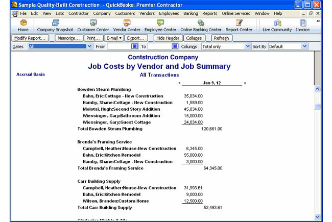 Customized Job Cost Reports Allow You To See A Job S