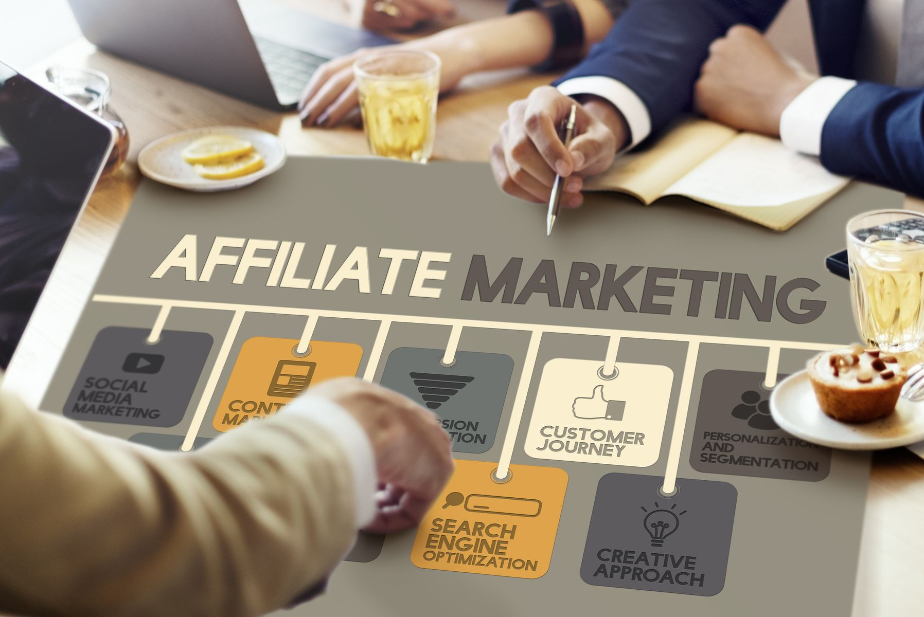 Hero image for Affiliate Marketing Guide – the nuts and bolts
