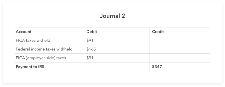 The second journal entry shows your business paying all those federal taxes, plus the taxes the business owes, for that employee.