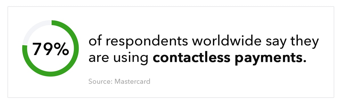 Contactless payment usage statistic: 79% of respondents worldwide say they are using contactless payments. Source: Mastercard.
