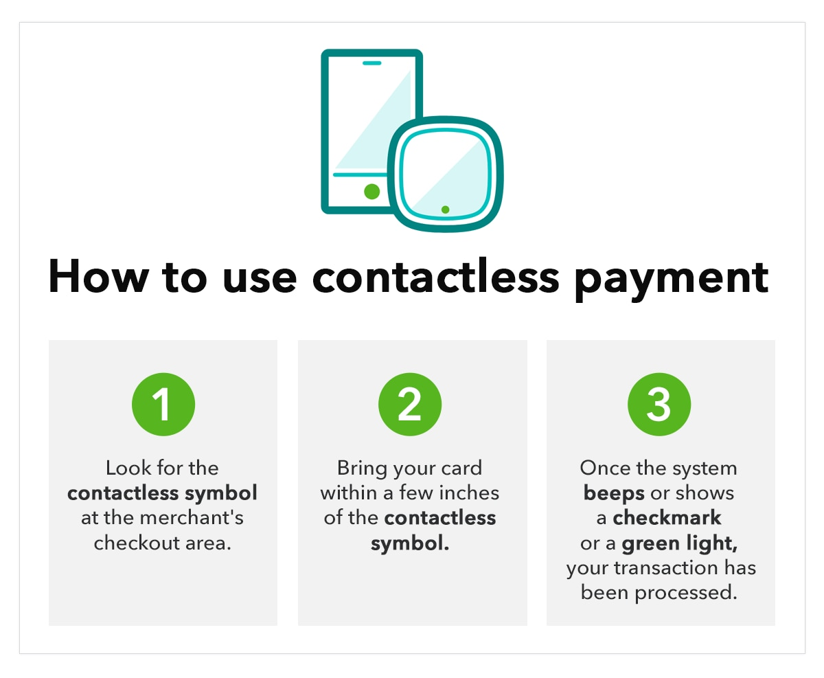 3 steps to use contactless payments