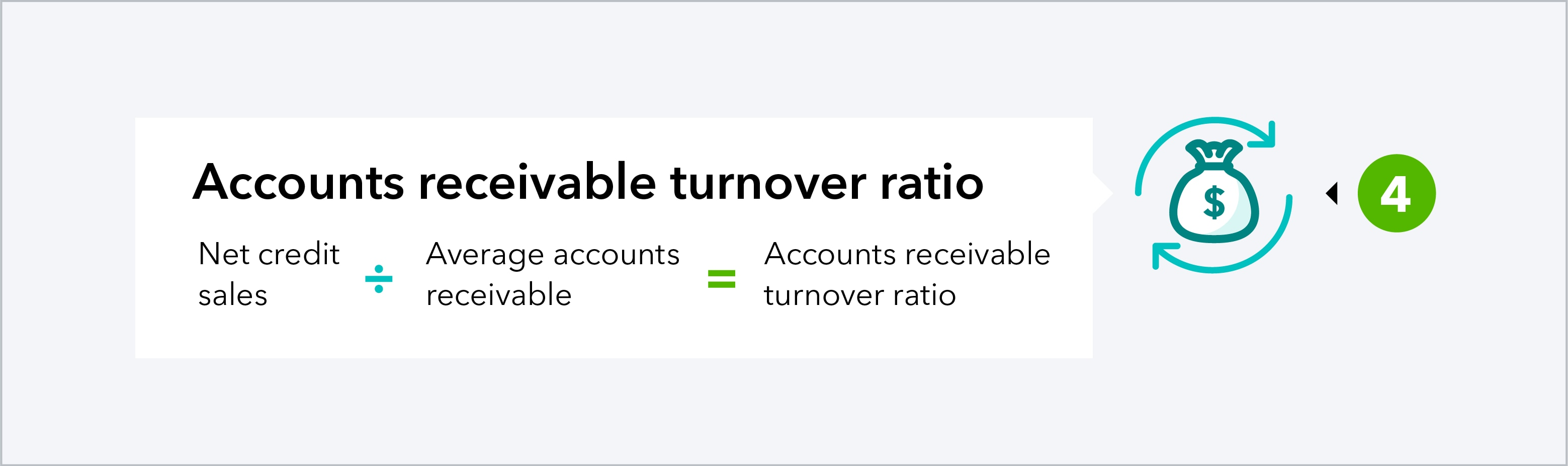 KPI for small business: Accounts receivable turnover ratio