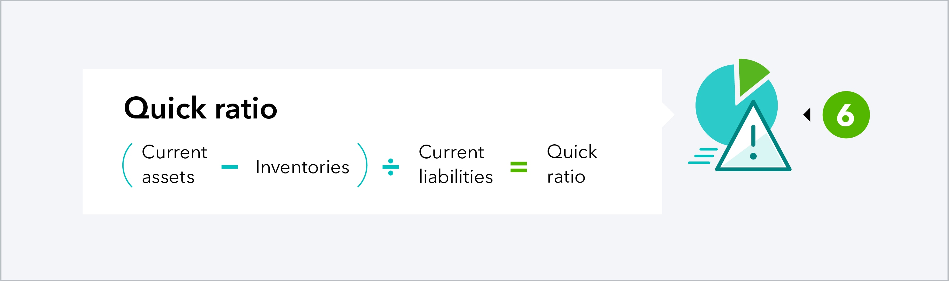 KPIs for small businesses: Quick ratio