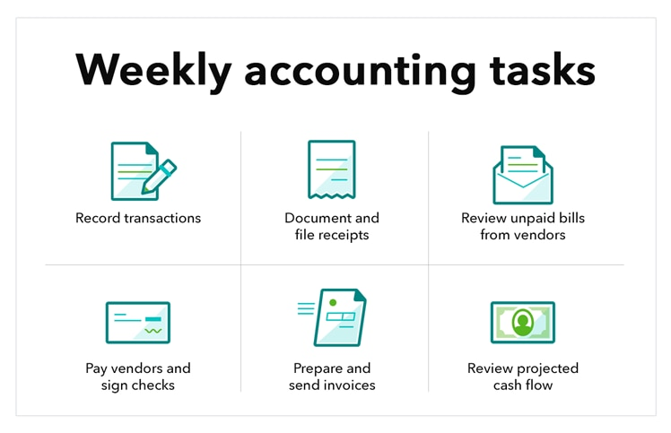 Business accounting weekly tasks graphic.