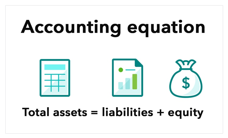 Accounting equations: total assets equals liabilities plus equity