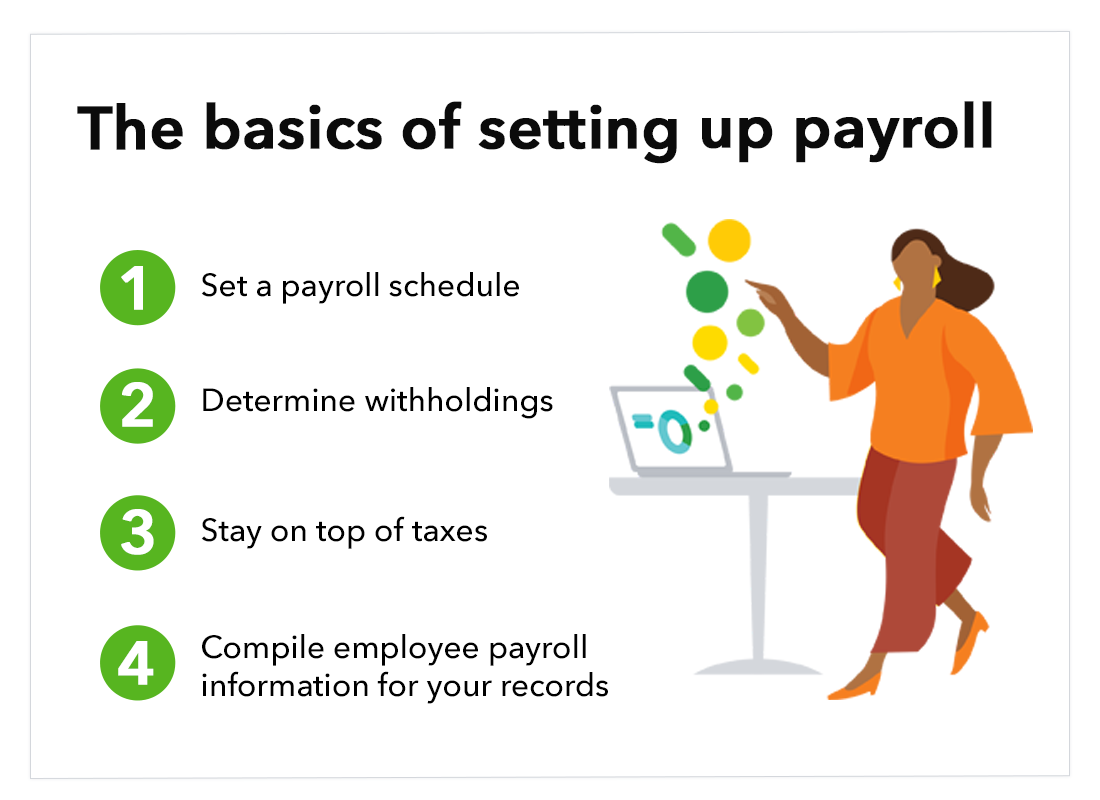 Graphic: The basics of setting up payroll