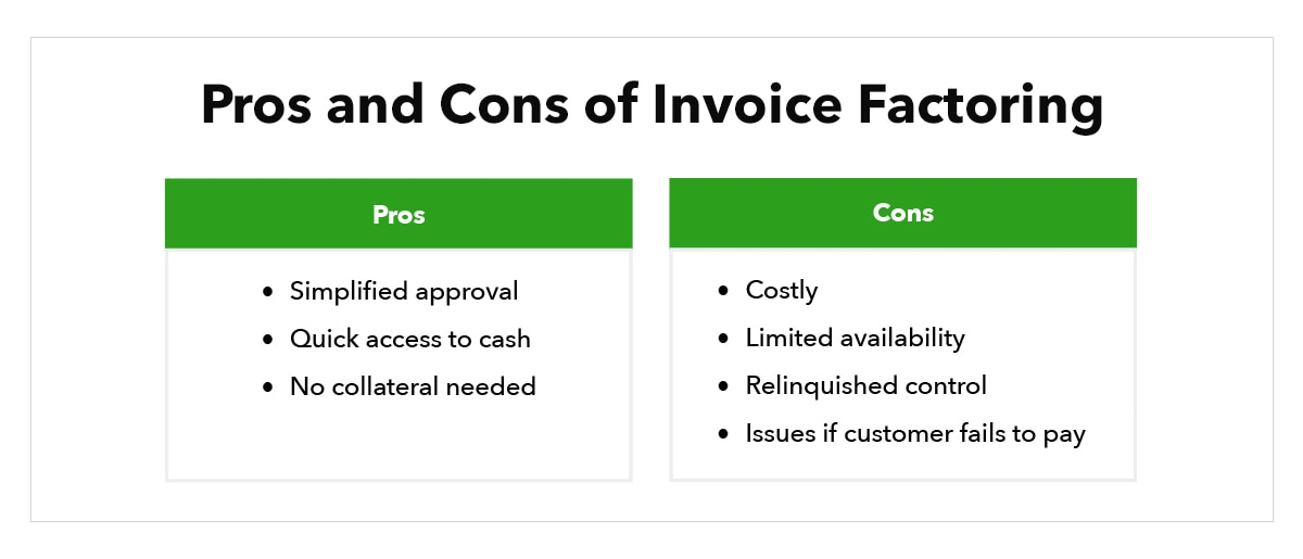 chart showing pros and cons of invoice factoring