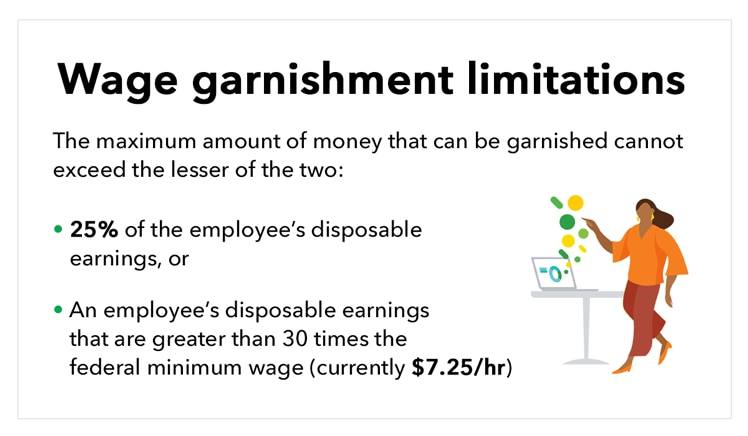"""Illustration shows woman standing at desktop computer, with the title """"Wage garnishment limitations"""""""