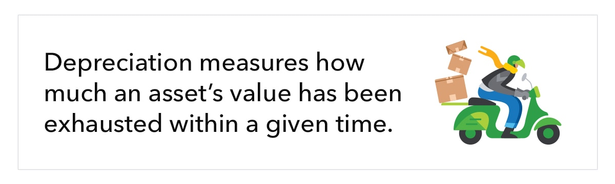 """Illustration of man on motorcycle, with text """"Depreciation measures how much an asset's value has been exhausted within a given time"""""""