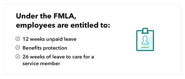 Graphic showing an employee document accompanied by text that reads ``Under the FMLA, employees are entitled to: 12 weeks unpaid leave; Benefits protection; 26 weeks of leave to care for a service member``.