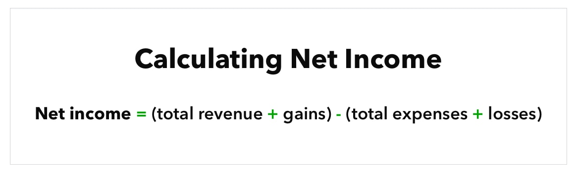 Calculating net income formula