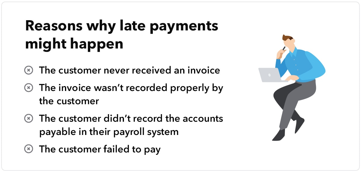reasons why late payments might happen