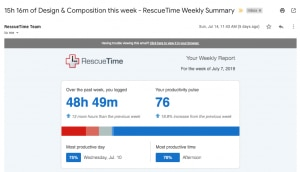 Best business apps, Rescue Time.